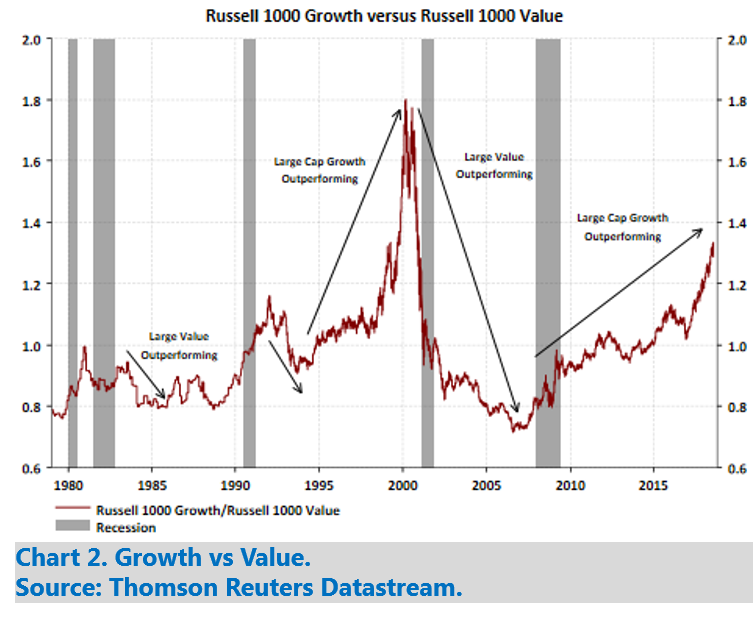 Will This Bull Ever Tire? Part 4 – Mean Reversion and the