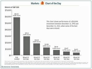 JPM_Chart