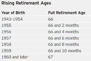 henry-q1-15-rising-retirement-ages