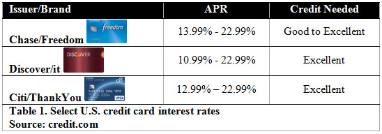 henry-vol2-15-creditcards