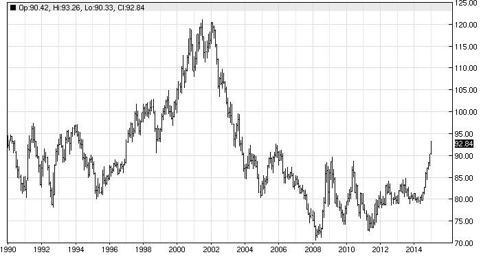 herculean-chart1